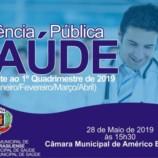 Prefeitura Municipal de Américo Brasiliense Realiza Audiência Pública em Saúde